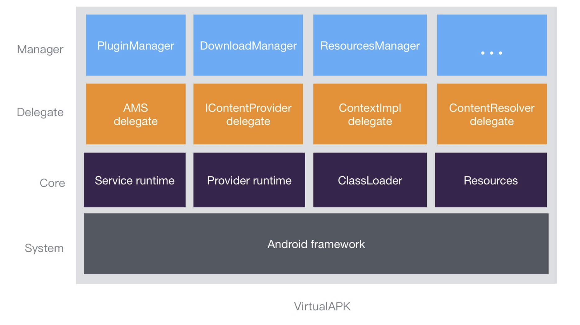 16 tools for bulletproof Android app security | TechBeacon
